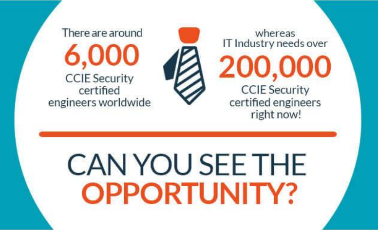 infocampus-blog-career-opportunities-after-doing-ccie-security-v5-certification-training-from-infocampus