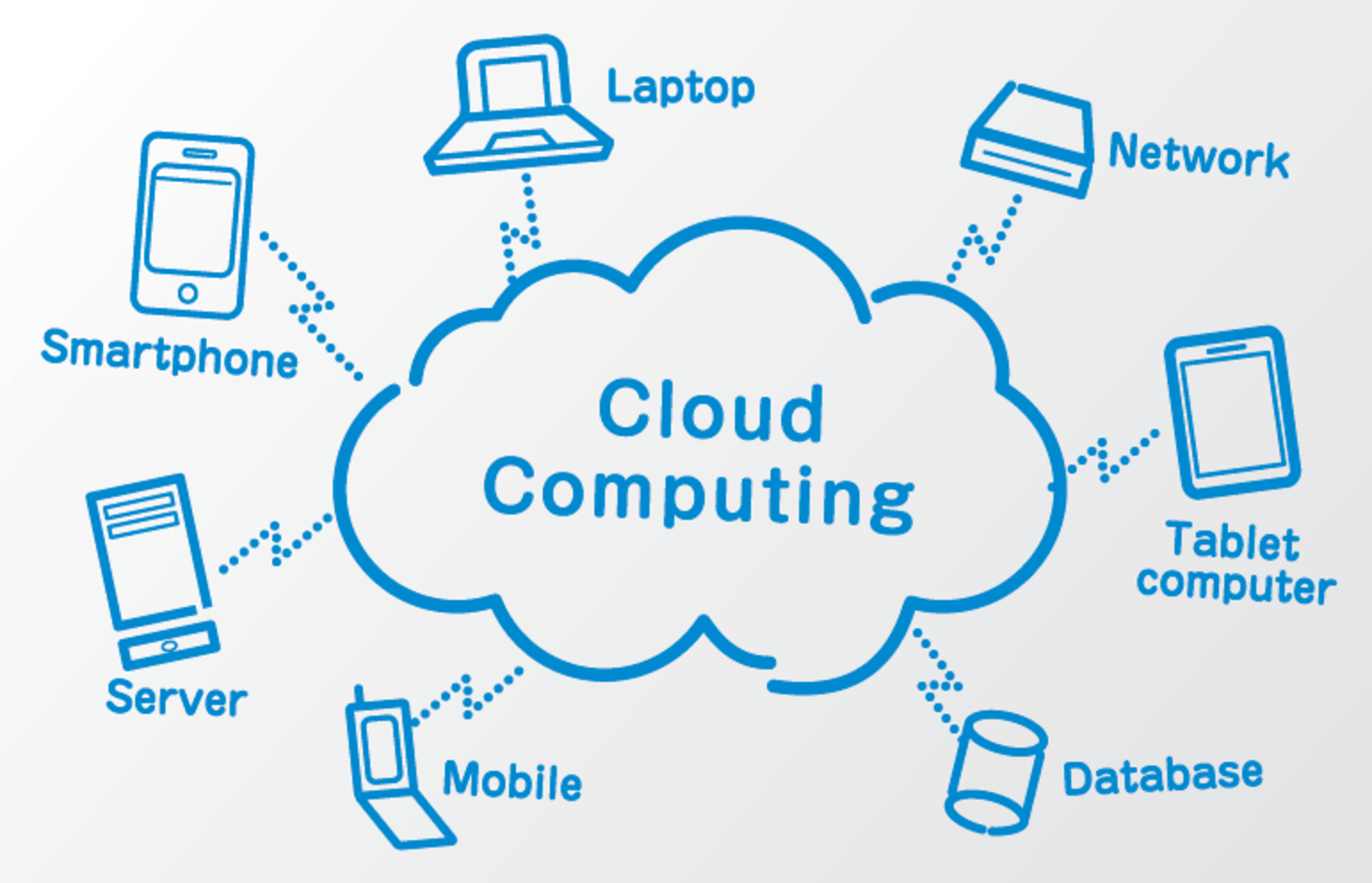 infocampus-blog-what-is-cloud-computing?